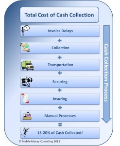 cash_collection_jpg